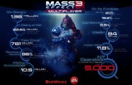 MP Telemetry 193x125 Mass Effect 3   N7 Bounty Weekend: Operation Silencer