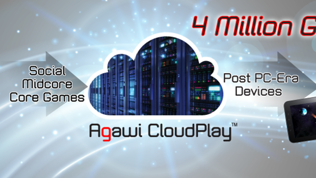 Untitled Sizing up the Agawi Cloudplay model