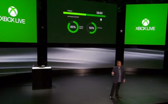 Screenshot 5 21 13 12 27 PM Next Generation Xbox reveal  were liveblogging it here!
