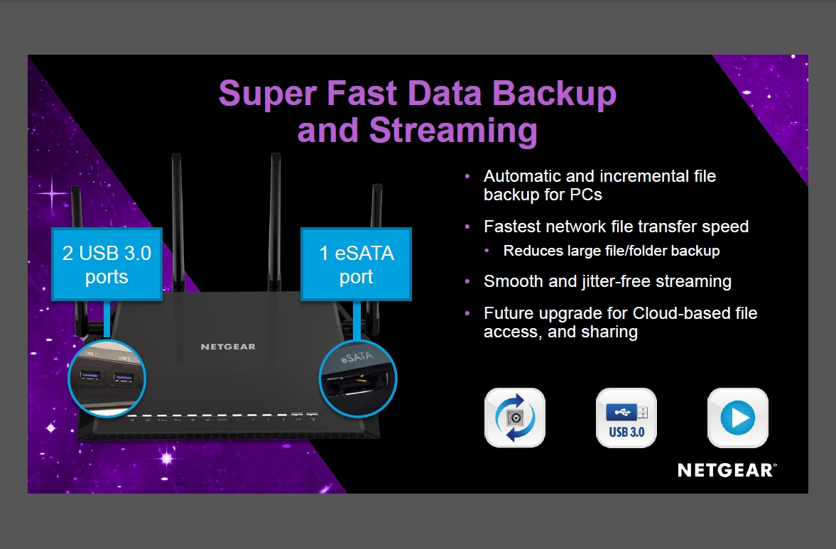Netgear Nighthawk X4 Router In Depth Review Gaming Trend Diagram Besides Gear Setup On Hook Up Feature
