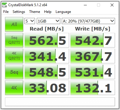 The Kingston KC400 SSD's benchmarks are solid.