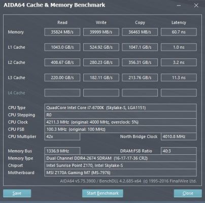 2666MHz was our base benchmark with AIDA 64.