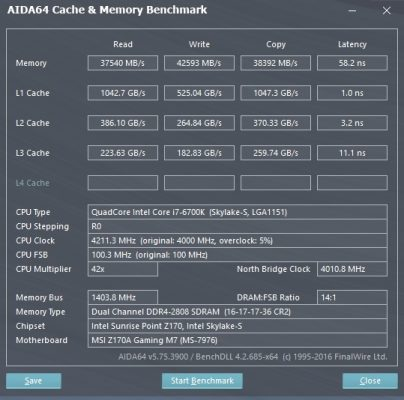 2800MHz is an easy overclock. Here's the AIDA 64 benchmark.