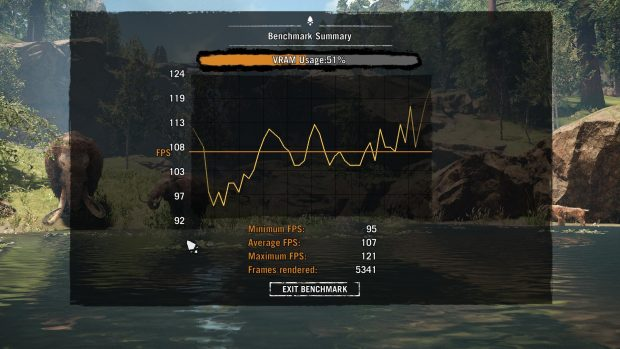 Far Cry Primal at 3000MHz has some variance, but it's marginal.