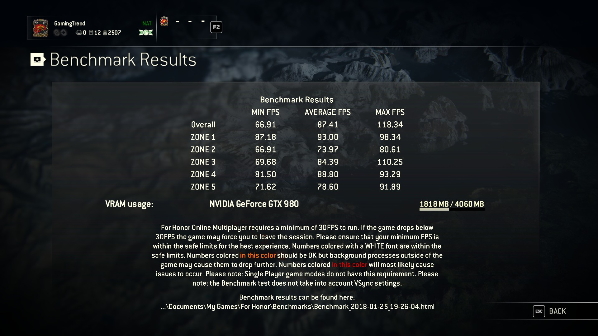 For Honor - 980 - 1080p - Extreme - Results