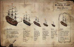 D-art_shipclass