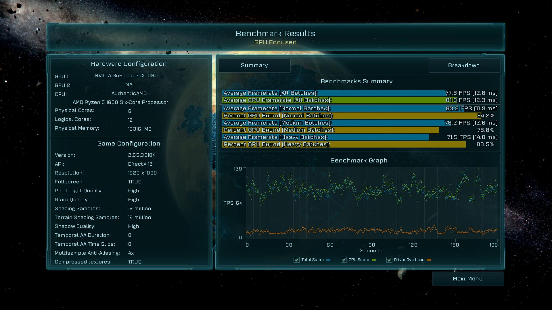 Ashes of the Singularity Escalation - 1080TI - GPU Focus - 1080p