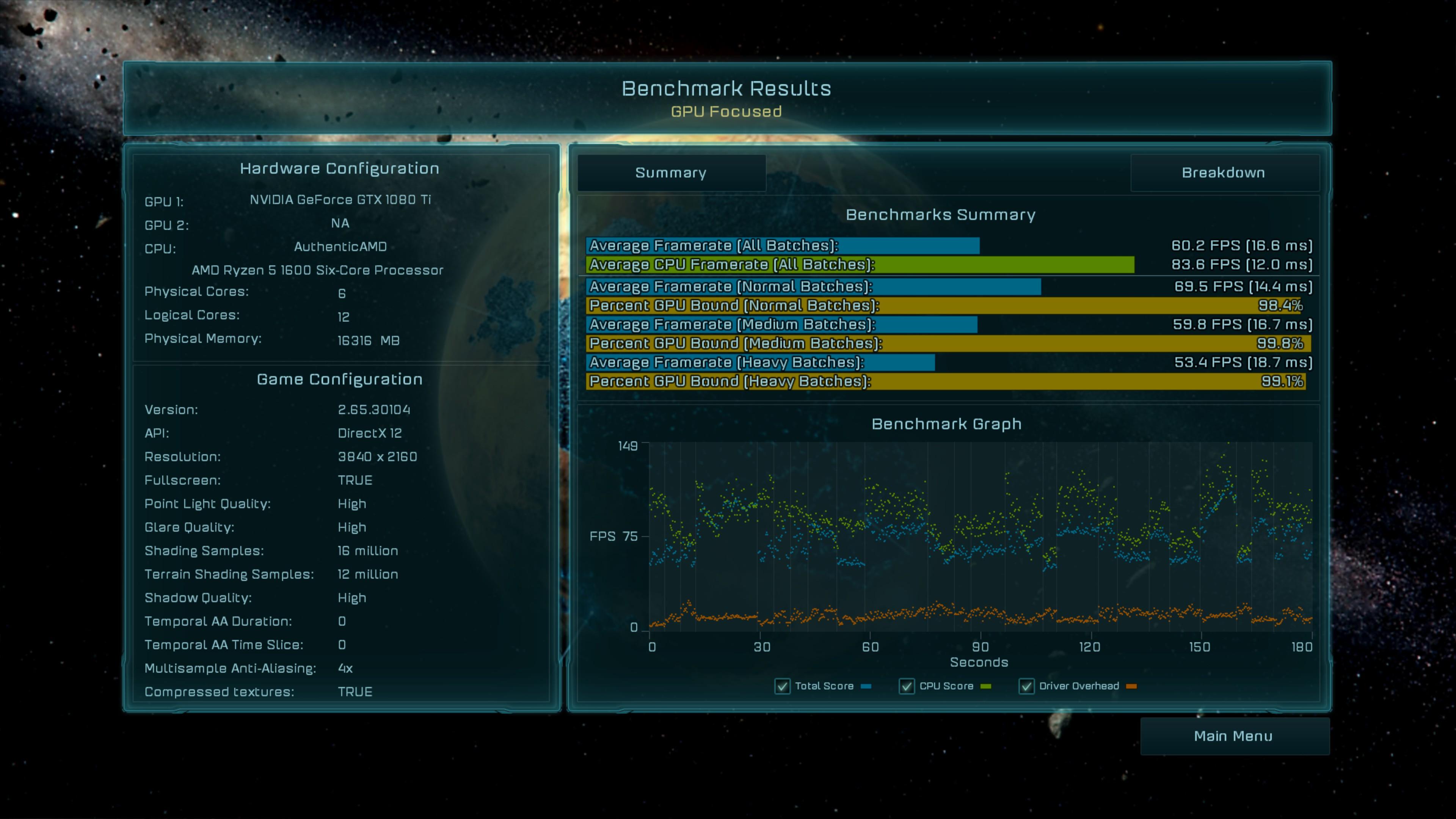 Ashes of the Singularity Escalation - 1080TI - GPU Focus - 4K