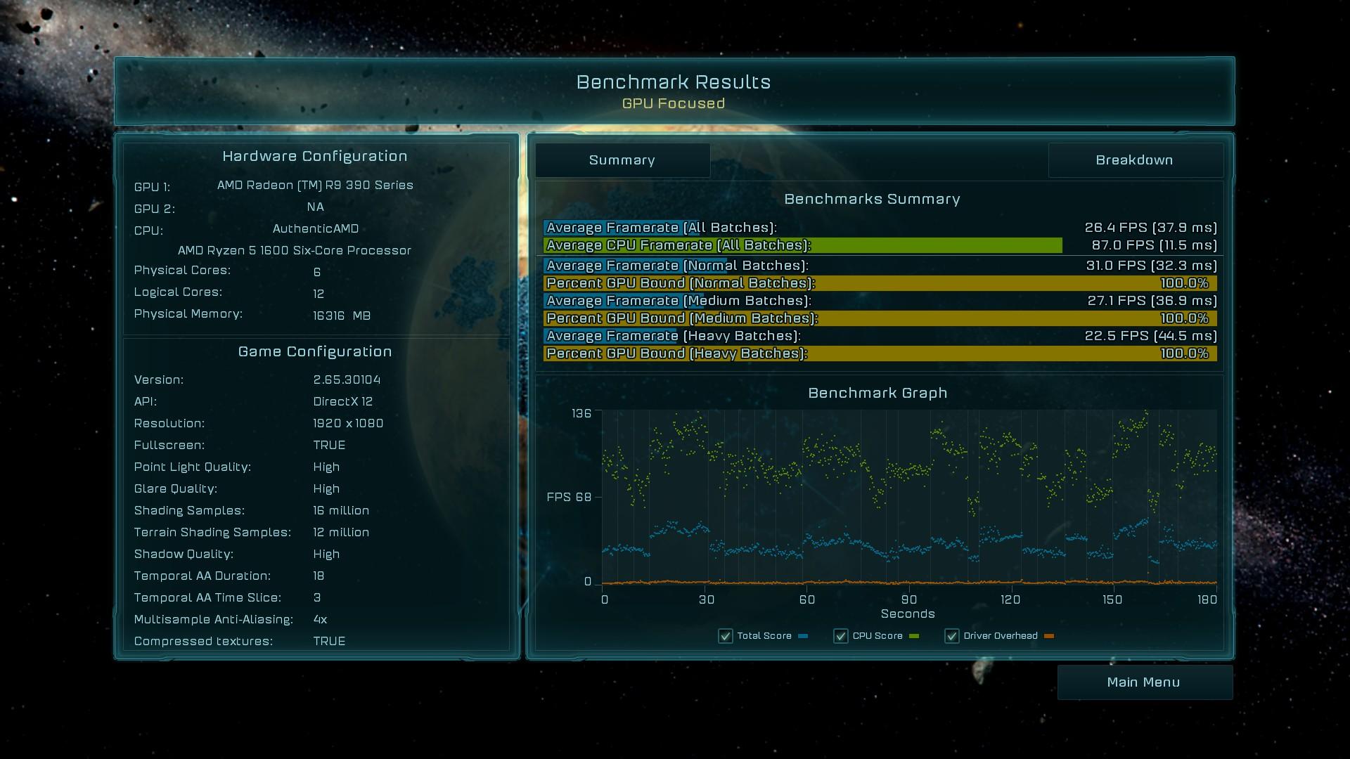 Ashes of the Singularity Escalation - 390 - GPU Focus - 1080p