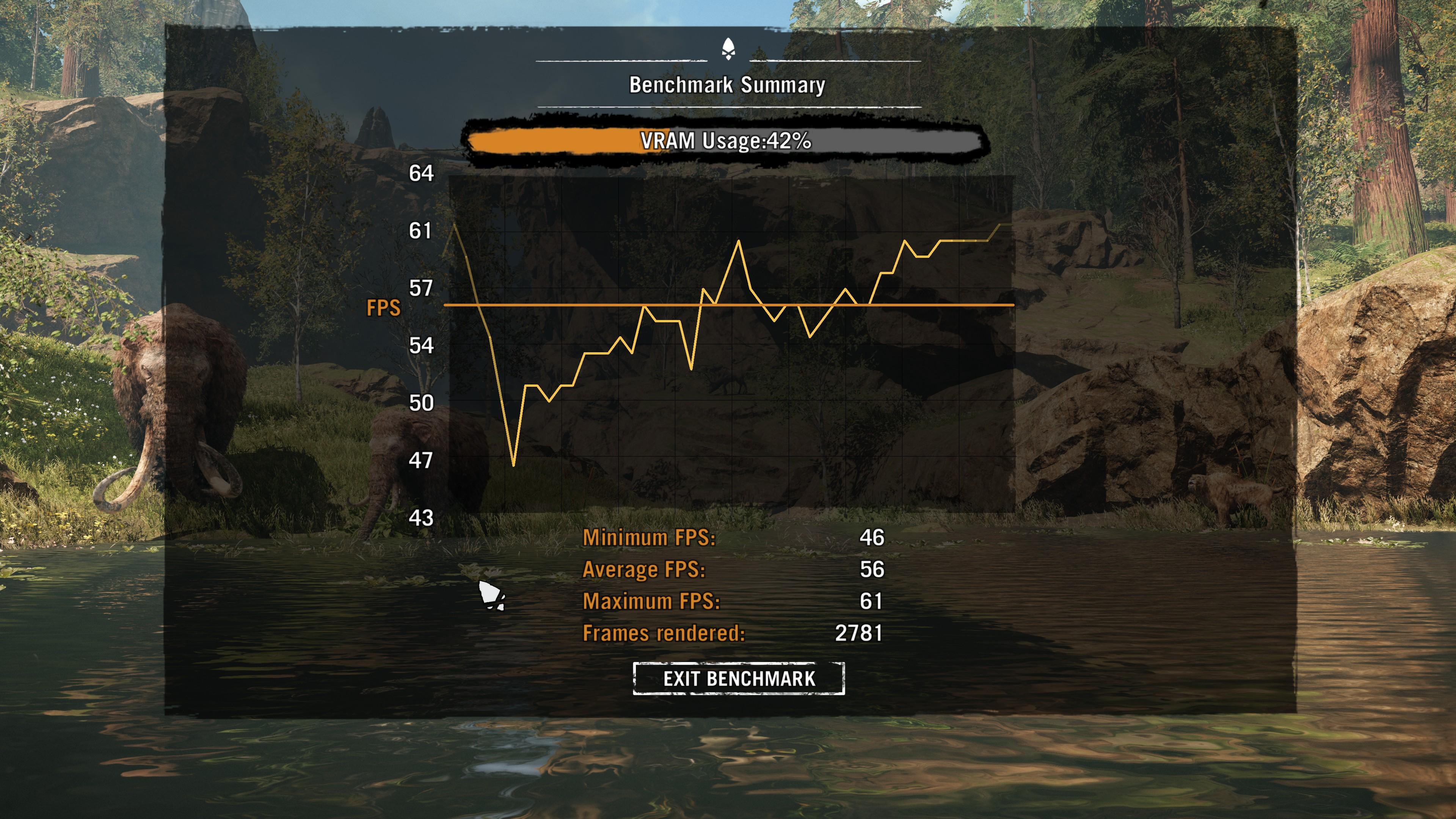 Far Cry Primal - 1080TI - Ultra - 4K