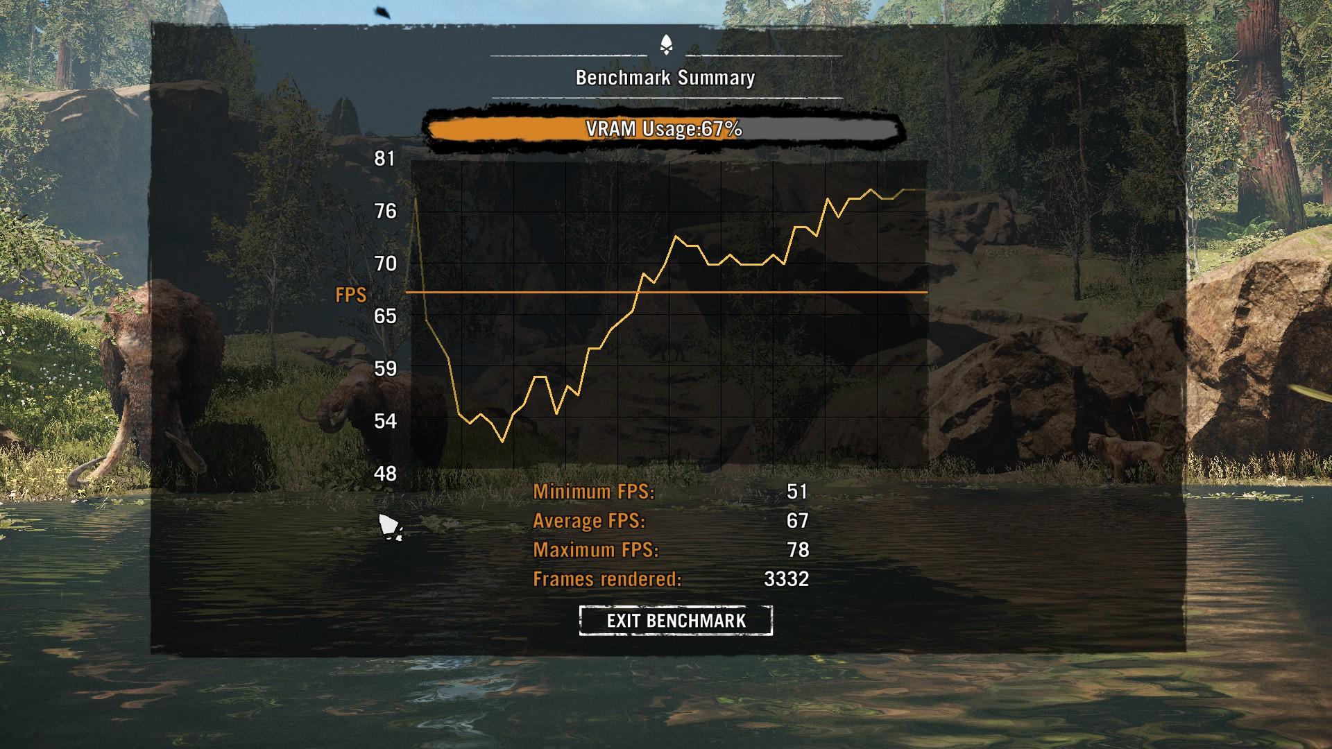 Far Cry Primal - 980 - 1080p - Ultra
