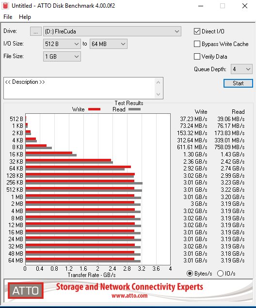 The next step for NVMe drives – Seagate FireCuda 510 M 2